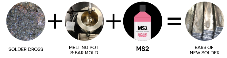 MS2 molten solder surfactant